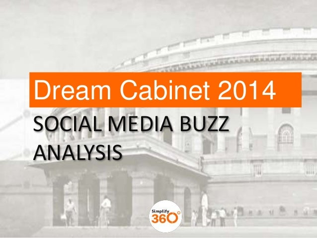 SOCIAL MEDIA BUZZ ANALYSIS Dream Cabinet 2014