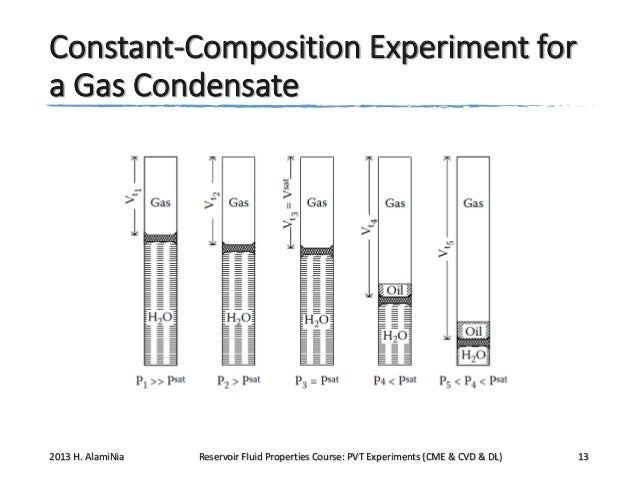 evaluation of a gas constant experiment Gas laws under ordinary where r is the universal gas constant and has a value of 0 experiment to demonstrate the ideal gas law experiment to.