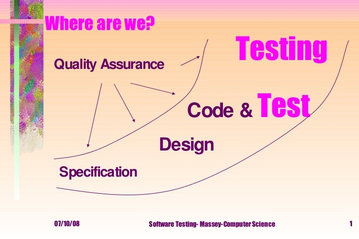 Where are we? Specification Design Testing Code &  Test Quality Assurance