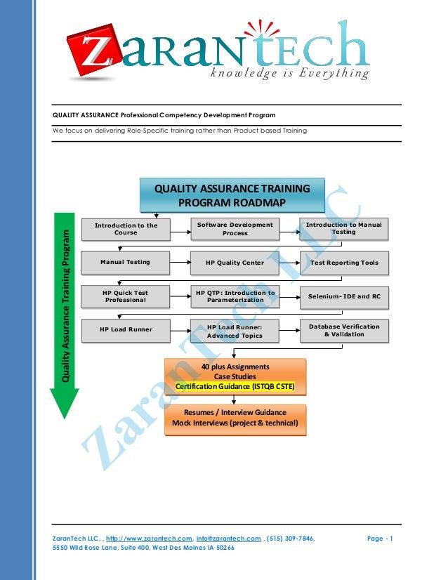 QA (Manual and Automation) Training Roadmap - ZaranTech