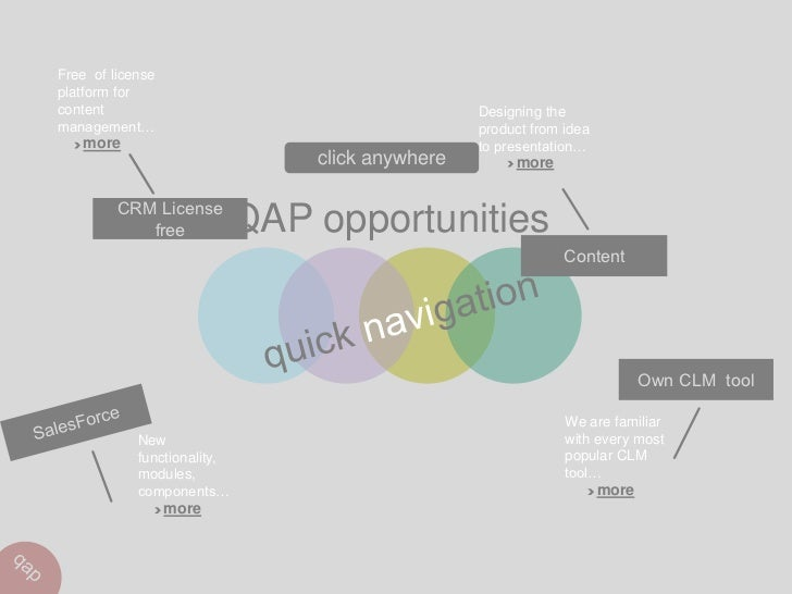 Qap   opportinities