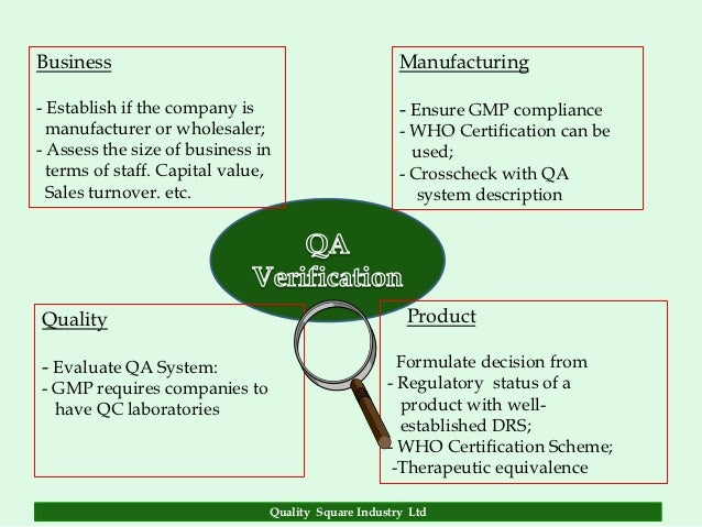 Quality assurance business plan