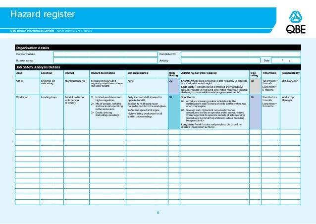 Workers compensation insurance in western australia for Hazard risk register template