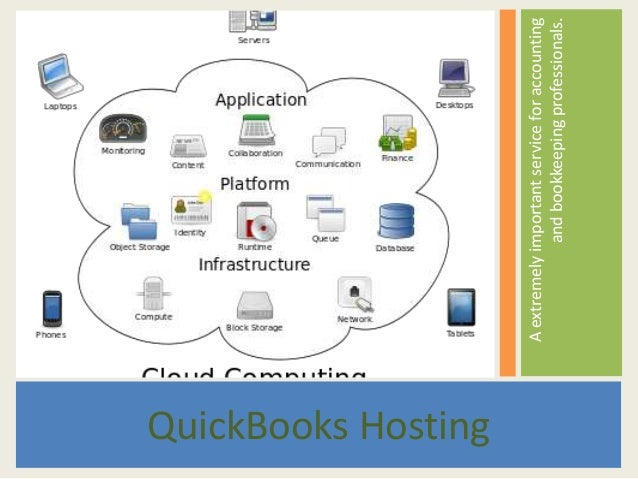 Aextremelyimportantserviceforaccounting andbookkeepingprofessionals. QuickBooks Hosting