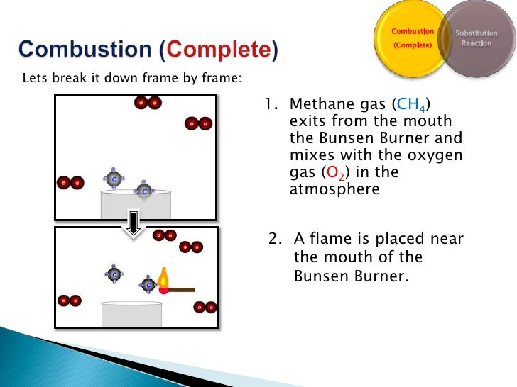 a lab experiment to determine the reactions that result in alkanes Fall 2012, ch5, [lab final exam study guide] instructor: jt, 2 • be able to write equations for the reactions involving the blood buffering system and co2.