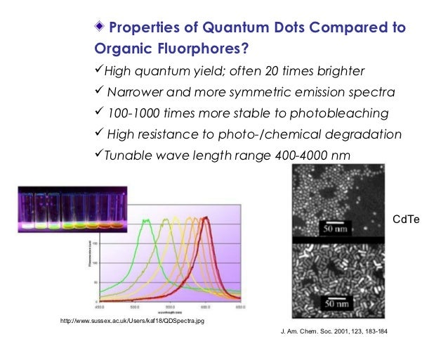 A Systematic Chemical Properties Of Semiconductor Quantum Dots