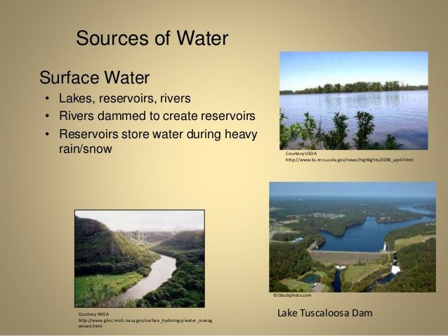 Sources Of Water Supply