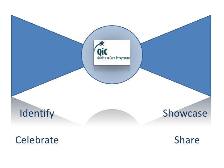 Identify    Showcase  Celebrate     Share