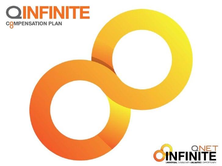 Qinfinite arabic