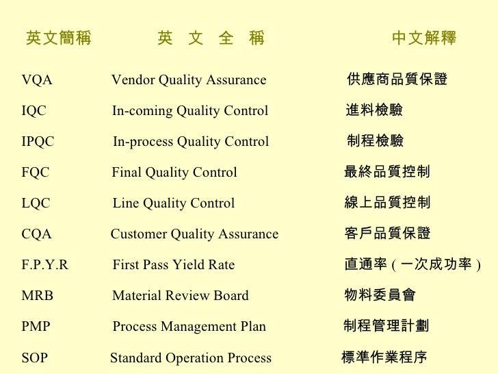 英文簡稱  英  文  全  稱  中文解釋 VQA  Vendor Quality Assurance  供應商品質保證 IQC  In-coming Quality Control     進料檢驗 IPQC  In-process Qua...
