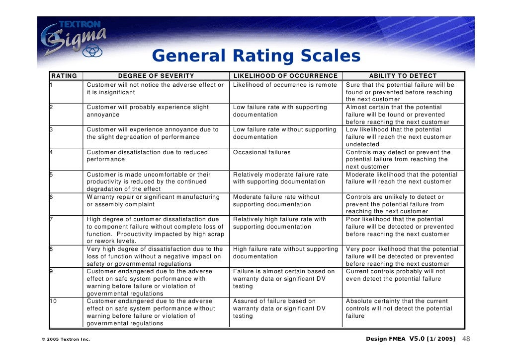 Fmea detection rating scale - Fmea severity occurrence detection table ...