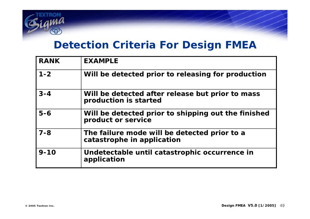 Qm 085 design andd process fmea - Fmea severity occurrence detection table ...