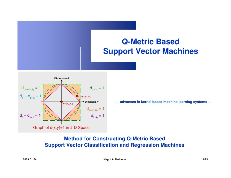 Q-Metric Based                                                        Support Vector Machines                         Dime...