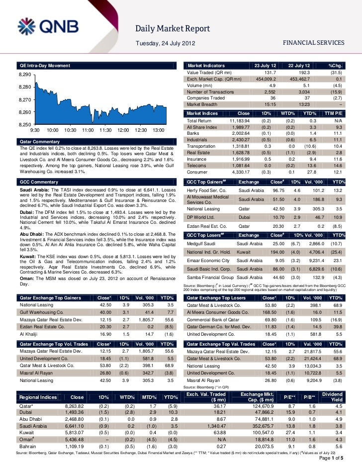 Daily Market Report                                                                           Tuesday, 24 July 2012       ...