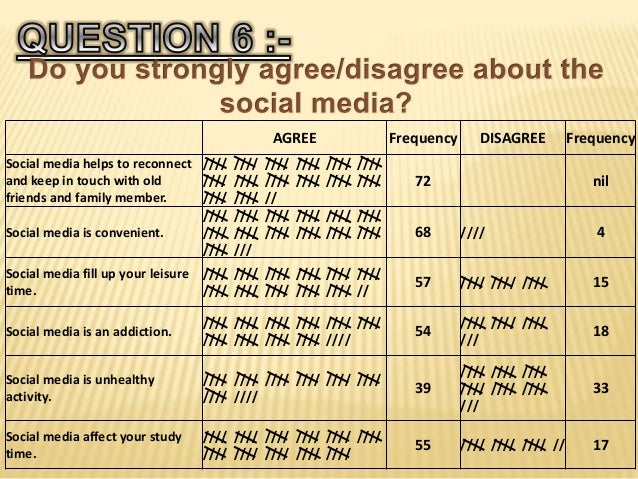 AGREE Frequency DISAGREE Frequency Social media helps to reconnect and keep in touch with old friends and family member. /...