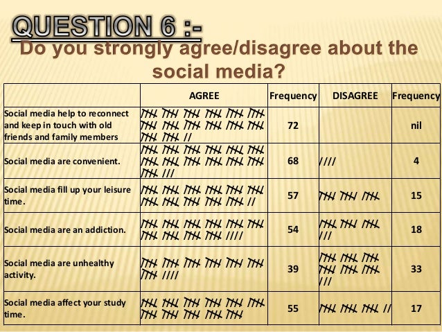 AGREE Frequency DISAGREE Frequency Social media help to reconnect and keep in touch with old friends and family members //...