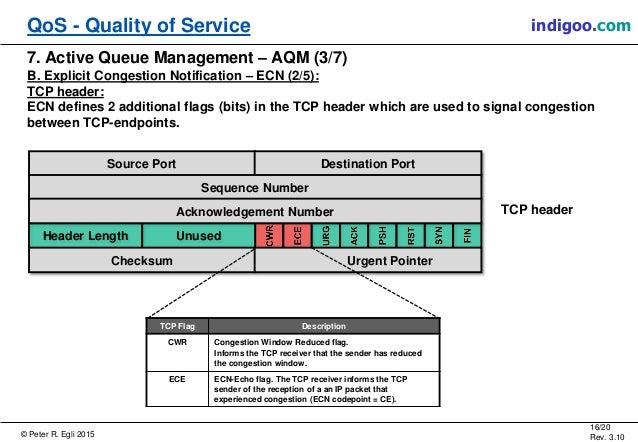 ip quality of service pdf