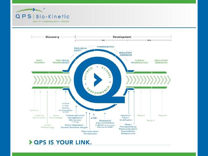 Qps Presentation