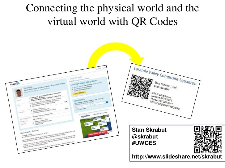 Connecting the physical world and the virtual world with QR Codes<br />Stan Skrabut<br />@skrabut<br />#UWCES<br />http://...