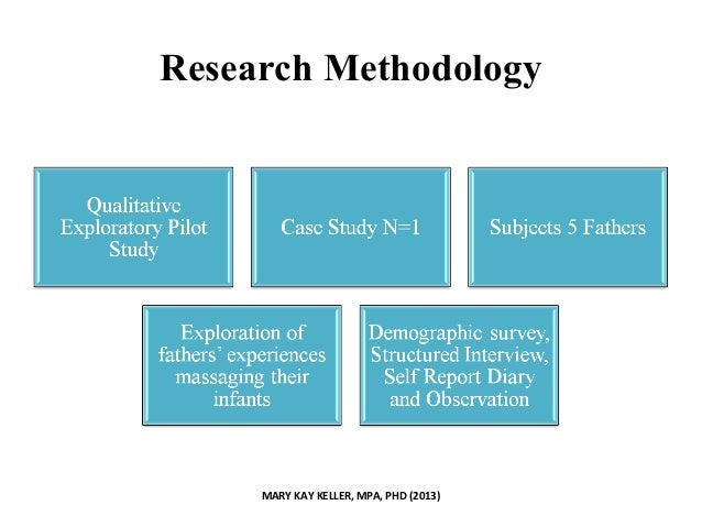 thesis methodology qualitative How to choose a qualitative or quantitative research methodology for your dissertation or thesis graduate students often find that their dissertation or thesis topics cannot be reduced to mere numbers.