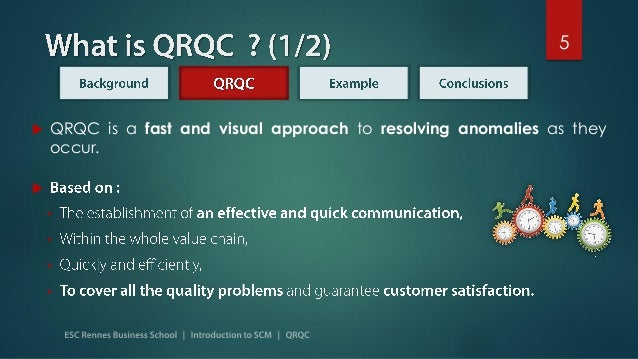 Qrqc Quick Response Quality Control