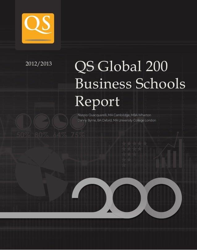 2012/2013  QS Global 200 Business Schools Report Nunzio Quacquarelli, MA Cambridge, MBA Wharton Danny Byrne, BA Oxford, MA...