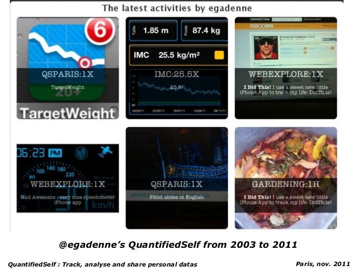 Paris, nov. 2011 @egadenne's QuantifiedSelf from 2003 to 2011   QuantifiedSelf : Track, analyse and share personal datas
