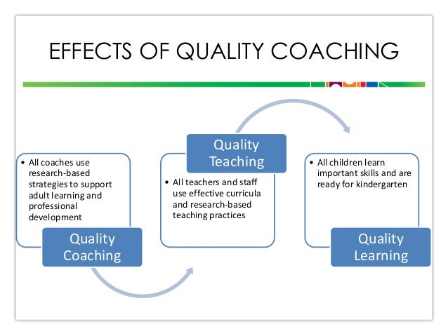 teachers professional development research based on