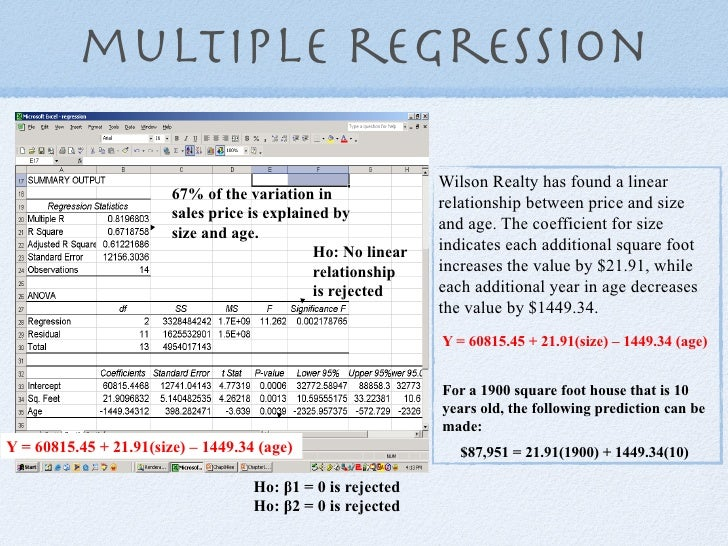 Multiple Linear Regression (MLR) Calculation