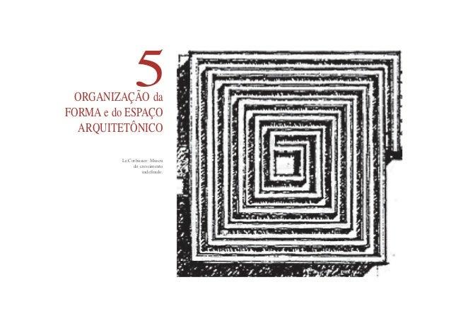 ORGANIZAÇÃO da FORMA e do ESPAÇO ARQUITETÔNICO 5 Le Corbusier: Museu do crescimento indefinido.