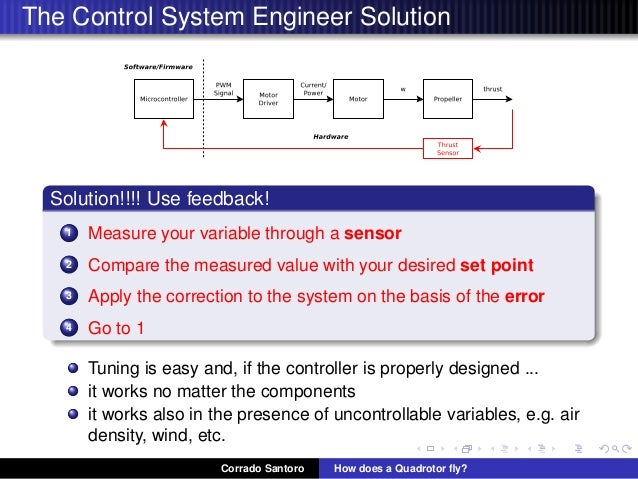 How does Computer Engineering use physics?