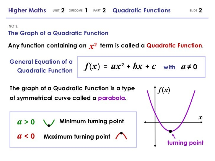 how to change quadratic to turning point form