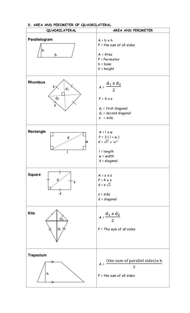 worksheet Perimeter Of Quadrilateral similiar quadrilateral formula keywords area of and