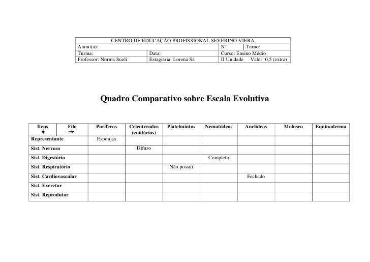 CENTRO DE EDUCAÇÃO PROFISSIONAL SEVERINO VIERA                           Aluno(a):                                        ...
