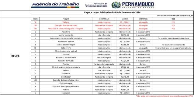 Quadro_de_vagas_03-02-14