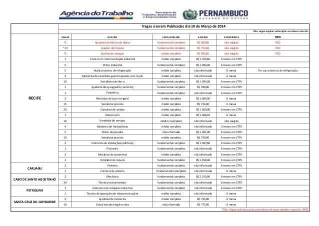 Quadro de vagas - 10/03/2014