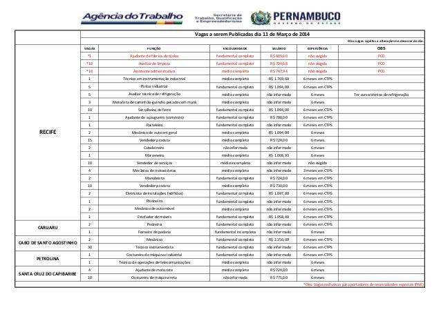 VAGAS FUNÇÃO ESCOLARIDADE SALÁRIO EXPERIÊNCIA OBS *1 Ajudante de fábrica de tijolos fundamental completo R$ 809,00 não exi...