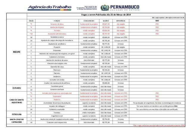 VAGAS FUNÇÃO ESCOLARIDADE SALÁRIO EXPERIÊNCIA OBS *4 Servente de obras fundamental incompleto R$ 827,20 não exigida PCD *4...
