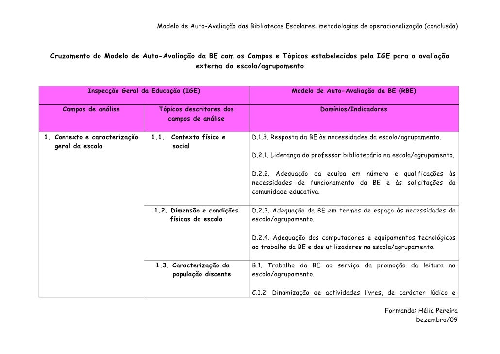 Modelo de Auto-Avaliação das Bibliotecas Escolares: metodologias de operacionalização (conclusão)     Cruzamento do Modelo...