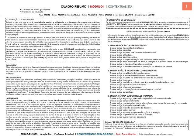 QUADRO-RESUMO | MÓDULO I | CONTEXTUALISTA • Cidadania no mundo globalizado. • Finalidades da educação. Paulo FREIRE | Edga...