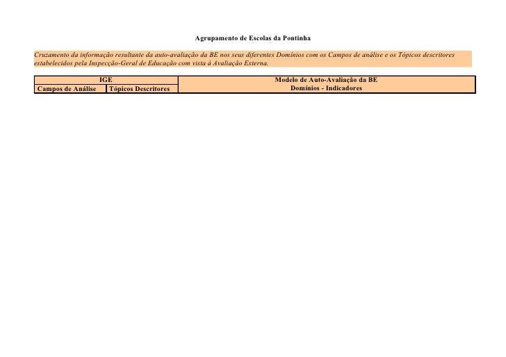 Agrupamento de Escolas da Pontinha  Cruzamento da informação resultante da auto-avaliação da BE nos seus diferentes Domíni...
