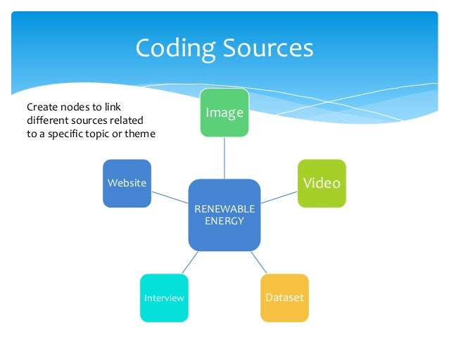 images essay type structure