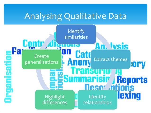 quantitative analysis methods dissertation Qualitative data analysis quantitative to data analysis, dissertation genius is an industry leader and this includes qualitative & mixed methods analysis.