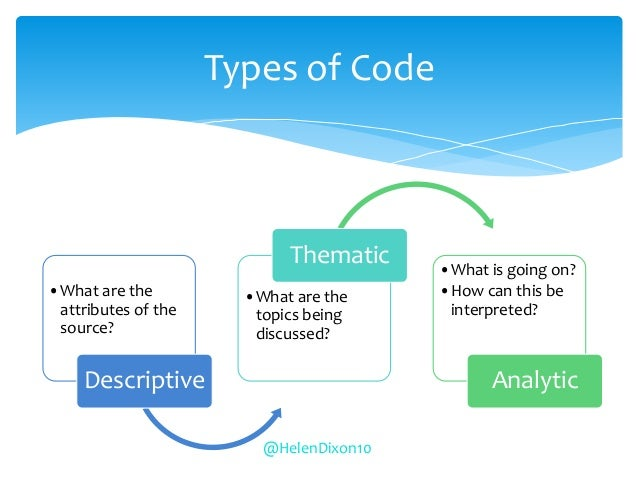 Data coding in dissertation