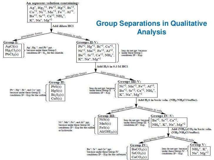 complex number worksheet