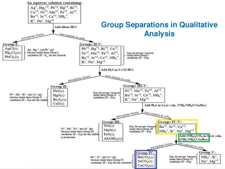 group analysis 216 analysis group reviews a free inside look at company reviews and salaries posted anonymously by employees.