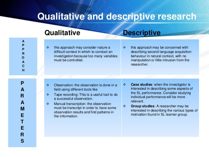 descriptive qualitative research What is the difference between quantitative and qualitative research.