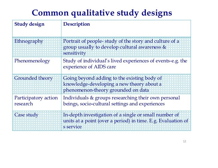 Quantitative research design types