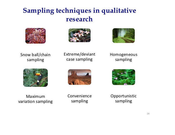 types of sampling techniques in research