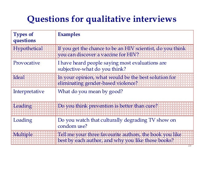 Effective Examples of Qualitative Research Question for an Outstanding Research Report